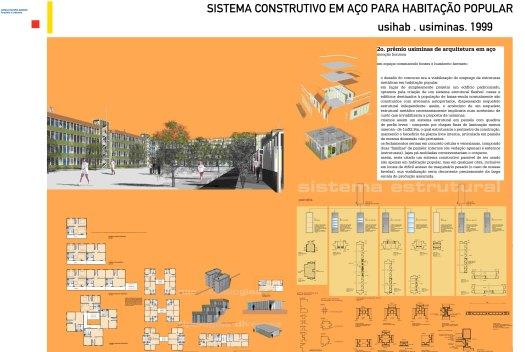 Sistema construtivo em aço para habitação popular