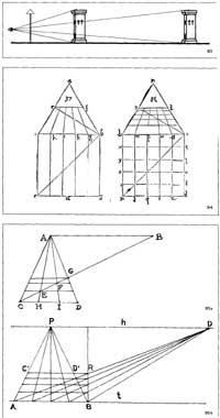 principio da dedução de brunelleschi; a perspectiva de ponto central que teria sido criada por brunelleschi, aqui resolvendo a questão das diagonais; dedução de alberti para pontos de fuga de planos inclinados, a partir da perspectivade ponto central segundo BATTISTI