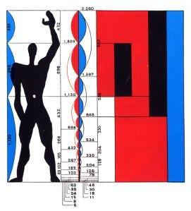 Fig. 06 – Modulor, sistema modular clássico desenvolvido por Le Corbusier nos anos 40.